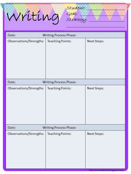 Reading and Writing Conferring Notebook - Editable Forms for Data Collection
