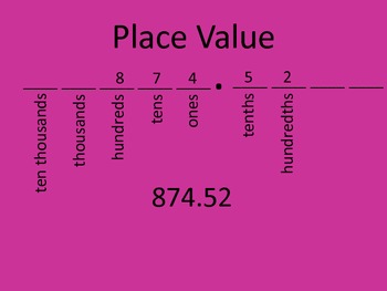 Reading and Writing Decimals-Place Value