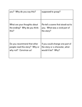 Reading and Writing: Discussion and Writing Prompt Cards, for ANY TEXT