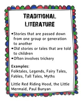 Reading and Writing Genre Posters