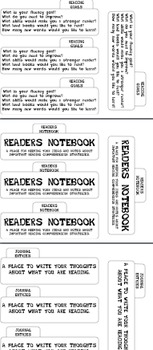 Reading and Writing Journal Tabs STAAR Common Core