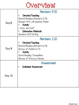 Reading and Writing Numbers (1 to 10) - Grade 1