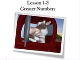 Reading and Writing Numbers To The Hundred Thousands Animated PowerPoint