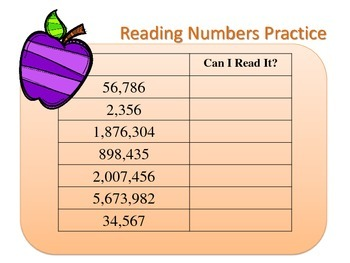 Reading and Writing Numbers to the Millions Place