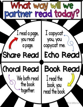 Reading and Writing Partner Wheel Bundle - Editable!