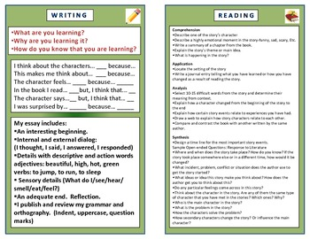 Reading and Writing Prompts and Questions Bookmark based on Bloom's Taxonomy