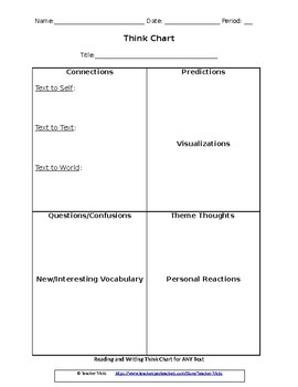 Reading and Writing: Think Chart for Use with ANY Text
