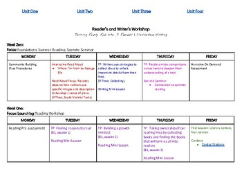 Reading and Writing Units of Study