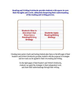 Reading and Writing Workshop Organizer