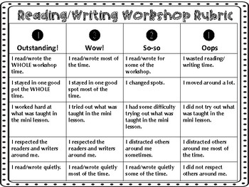 Reading and Writing Workshop Rubric