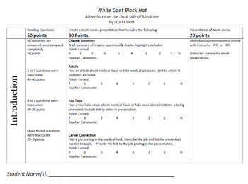 Science Literacy! Project for Book: White Coat Black Hat by Carl Elliott