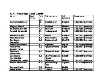 Reading bookmark spreadsheet