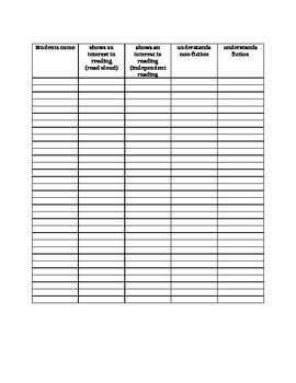 Reading checklist and listening and Speaking checklist