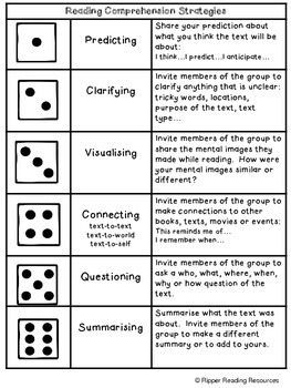 Reading comprehension strategies dice game - read and roll