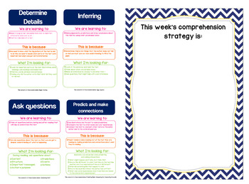 Reading comprehension strategies - poster pack