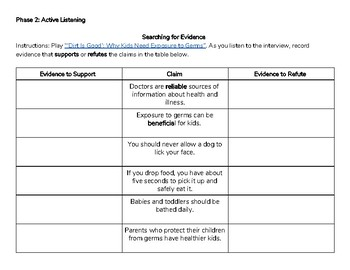 "Reading for Meaning: Listening Comprehension Activity - ""Dirt Is Good"""