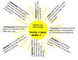 Reading in Social Studies Poster