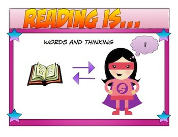 Reading is... Poster - Female Super Hero Themed