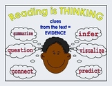 FREEBIE Reading is Thinking Poster
