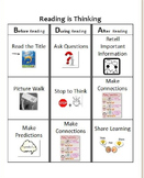 Reading is Thinking