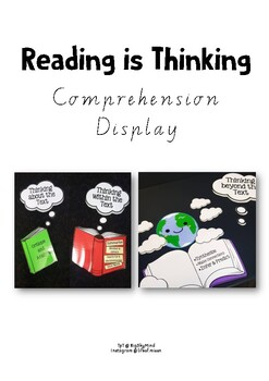 Reading is Thinking Fountas and Pinnell Comprehension Display