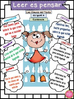 Reading is Thinking Poster in Spanish