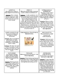 """Reading is Thinking Strategy Examples - Mentor Text """"Those Shoes"""""""