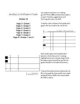 Reading Level Graphs for Students