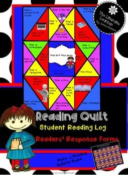 Reading log and Reading Response 2nd grade