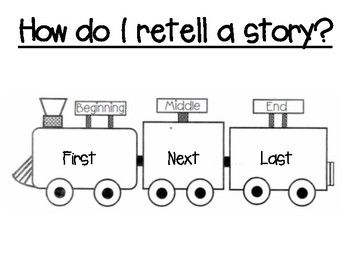 Reading retell visual