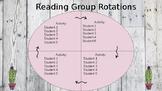 Reading rotational activities