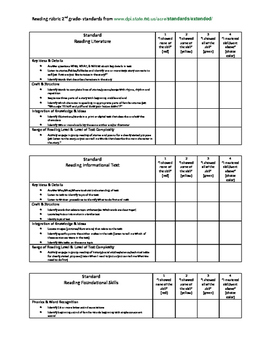 Reading rubric 2nd grade extended standards