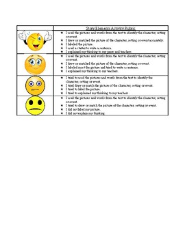 Reading rubric Kindergarten - story elements