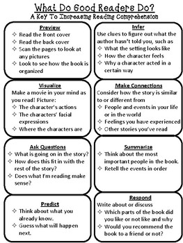 Reading strategies and questions