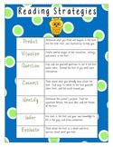 Reading strategies common core make text connections Poster CCSS