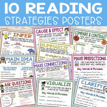 10 Reading Strategies posters!