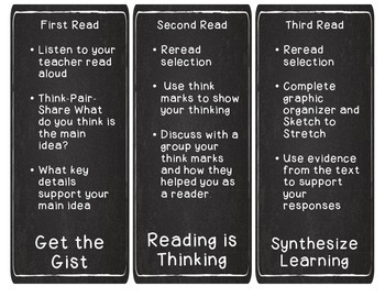 Reading to Learn- The Heart