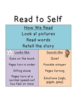 Reading to Self T-Chart