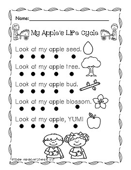 Reading with Dots Apple Life Cycle
