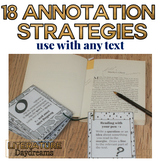 Text Annotation Strategies for any text
