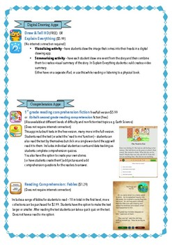 Reading with iPad Apps