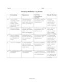 Reading workshop log rubric