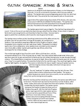 Reading/Activity: Athens & Sparta: A Cultural Comparison