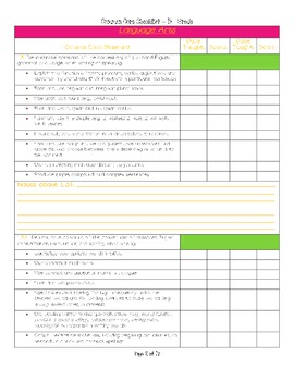 Reading/Language Arts Common Core Checklist Grade 3