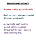 Reading/Writing Log with various writing activities