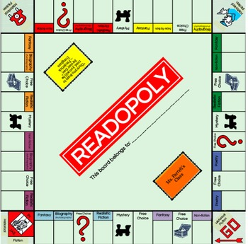 Readopoly Board Game