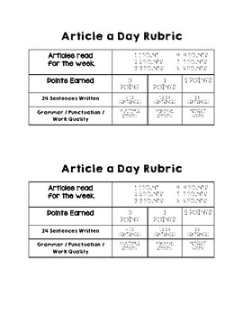 Readworks.org Article a Day Rubric