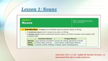 Ready Book Grammar Lessons