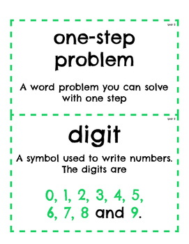 Ready Common Core Mathematics Unit 2 Gr. 2 Vocabulary Cards