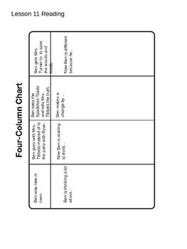 Ready Gen 5th Grade - Differentiation lessons 10-12